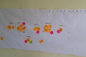 EventStorming - to proste
